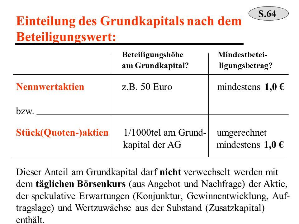 Einteilung des Grundkapitals nach dem Beteiligungswert: Beteiligungshöhe Mindestbetei- am Grundkapital? ligungsbetrag? Nennwertaktien z.B. 50 Euro min