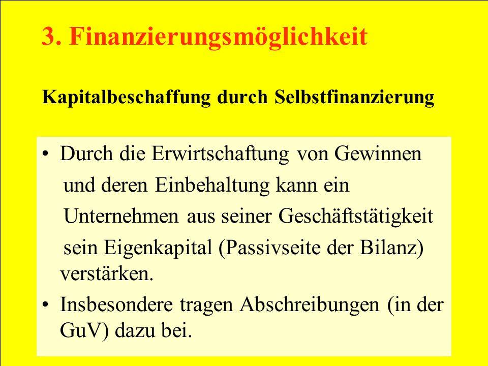 3. Finanzierungsmöglichkeit Kapitalbeschaffung durch Selbstfinanzierung Durch die Erwirtschaftung von Gewinnen und deren Einbehaltung kann ein Unterne