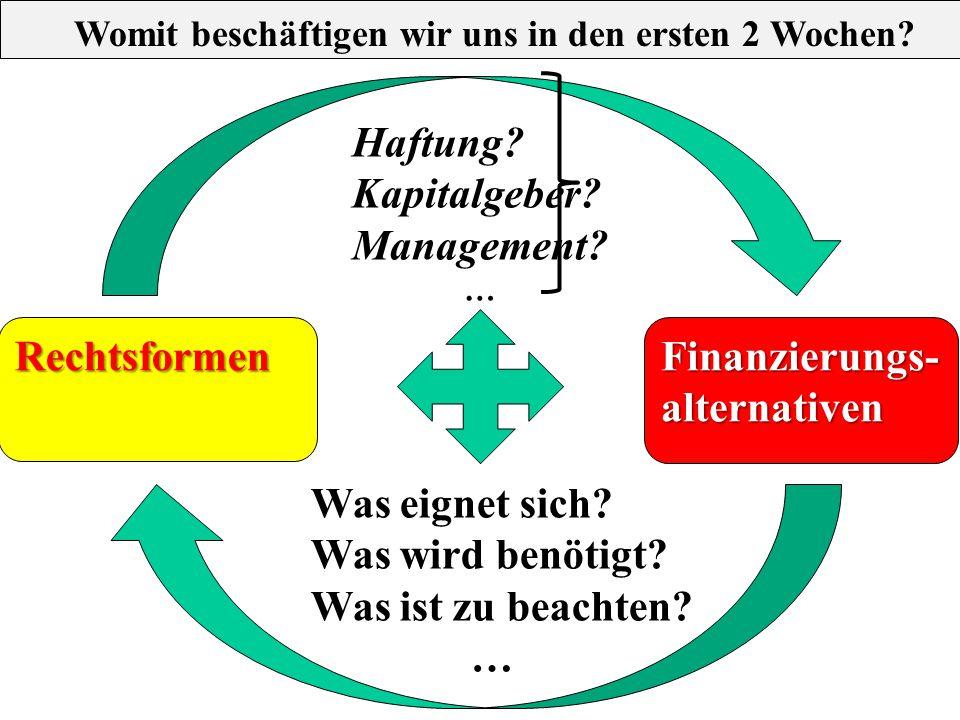 Finanzierungs-alternativenRechtsformen Haftung? Kapitalgeber? Management? … Was eignet sich? Was wird benötigt? Was ist zu beachten? … Womit beschäfti