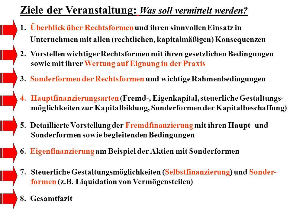 Zweite Hauptfinanzierungsart: Eigenfinanzierung/Beteiligungsfinanzierung - Aufbringung von Grundkapital einer AG mittels Verkauf von Aktien an Dritte mittels Verkauf von Aktien an Dritte - Aufbringung von Stammkapital durch die Gesellschafter einer GmbH Gesellschafter einer GmbH S.64 ff.