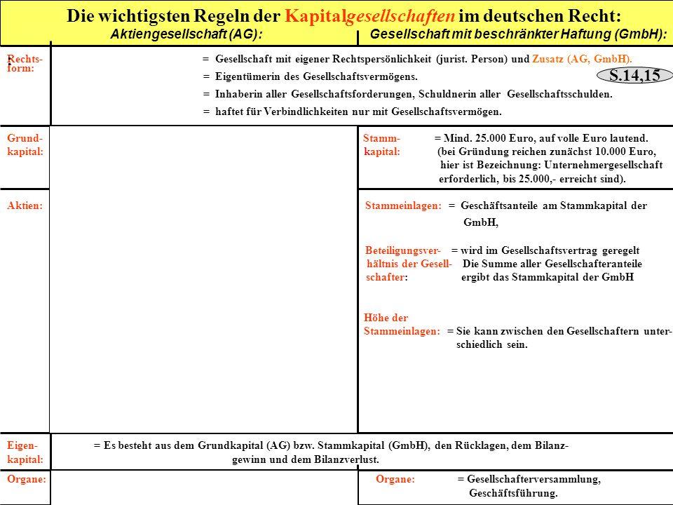 Rechts- = Gesellschaft mit eigener Rechtspersönlichkeit (jurist. Person) und Zusatz (AG, GmbH). form: = Eigentümerin des Gesellschaftsvermögens. = Inh
