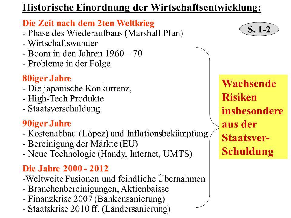 Einteilung des Grundkapitals nach dem Beteiligungswert: Beteiligungshöhe Mindestbetei- am Grundkapital.