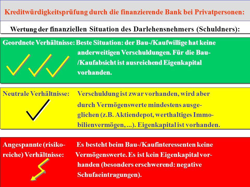 Wertung der f Wertung der f inanziellen Situation des Darlehensnehmers (Schuldners): Geordnete Verhältnisse: Beste Situation: der Bau-/Kaufwillige hat