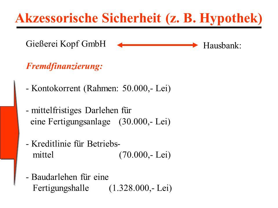Akzessorische Sicherheit (z. B. Hypothek) Gießerei Kopf GmbH Fremdfinanzierung: - Kontokorrent (Rahmen: 50.000,- Lei) - mittelfristiges Darlehen für e