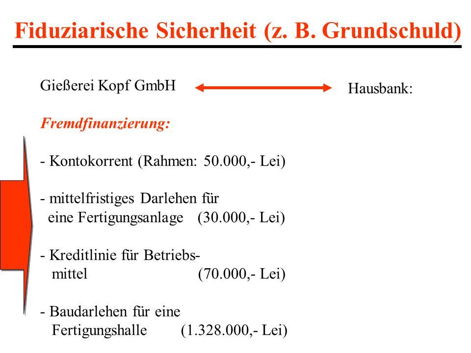 Fiduziarische Sicherheit (z. B. Grundschuld) Gießerei Kopf GmbH Fremdfinanzierung: - Kontokorrent (Rahmen: 50.000,- Lei) - mittelfristiges Darlehen fü