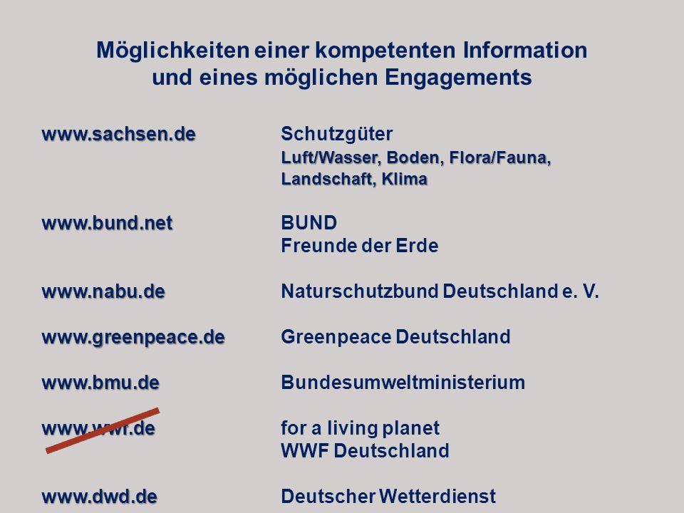 Möglichkeiten einer kompetenten Information und eines möglichen Engagements www.sachsen.de www.sachsen.deSchutzgüter Luft/Wasser, Boden, Flora/Fauna, Landschaft, Klima www.bund.net www.bund.netBUND Freunde der Erde www.nabu.de www.nabu.deNaturschutzbund Deutschland e.