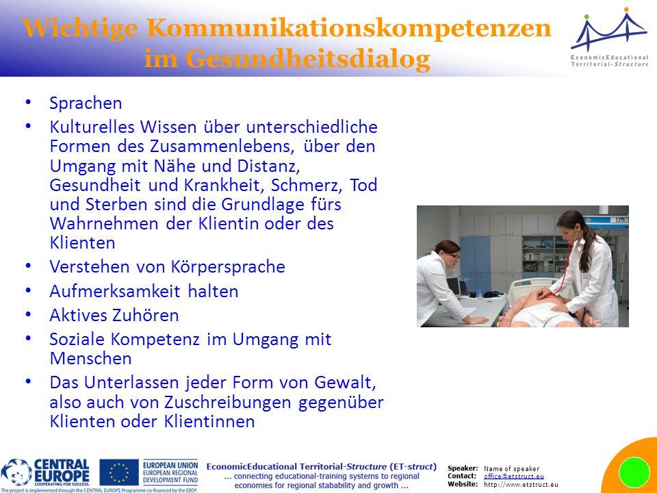 Name of speaker office@etstruct.eu http://www.etstruct.eu Wichtige Kommunikationskompetenzen im Gesundheitsdialog Sprachen Kulturelles Wissen über unt