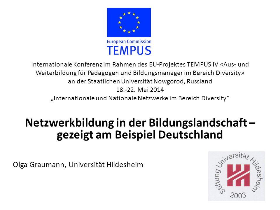 Internationale Konferenz im Rahmen des EU-Projektes TEMPUS IV «Aus- und Weiterbildung für Pädagogen und Bildungsmanager im Bereich Diversity» an der Staatlichen Universität Nowgorod, Russland 18.-22.