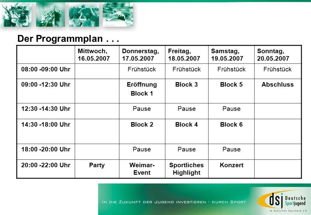Der Programmplan... Mittwoch, 16.05.2007 Donnerstag, 17.05.2007 Freitag, 18.05.2007 Samstag, 19.05.2007 Sonntag, 20.05.2007 08:00 -09:00 UhrFrühstück