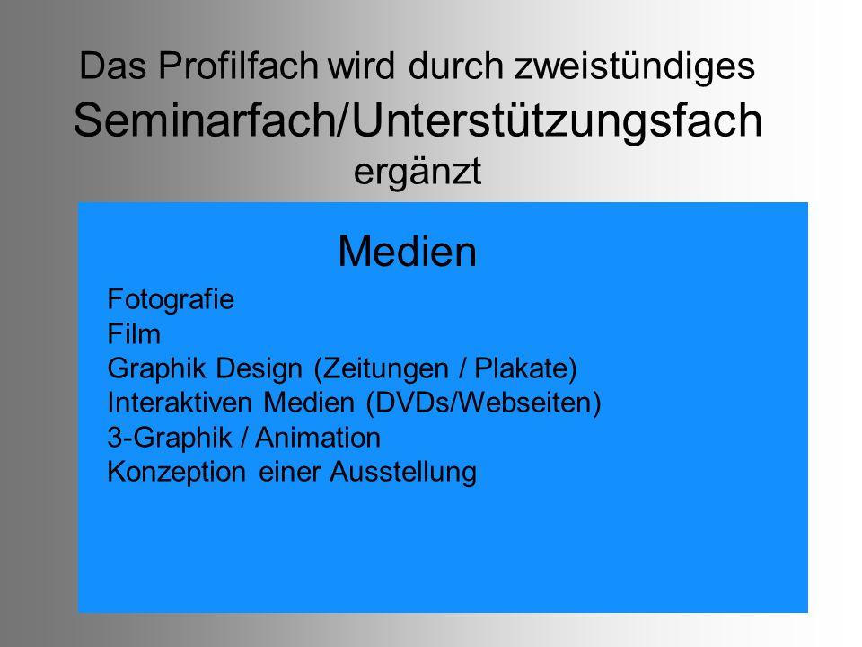 6 1.Aufgabenfeld: sprachlich- literarisch ‑ künstlerisch 2.