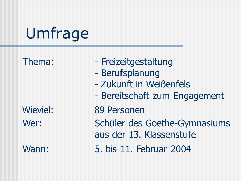 Wieviel:89 Personen Wer:Schüler des Goethe-Gymnasiums aus der 13. Klassenstufe Wann:5. bis 11. Februar 2004 Thema:- Freizeitgestaltung - Berufsplanung