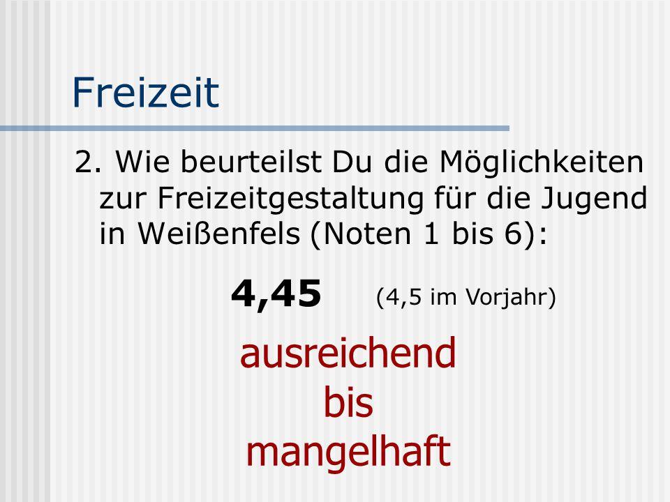 Freizeit 2. Wie beurteilst Du die Möglichkeiten zur Freizeitgestaltung für die Jugend in Weißenfels (Noten 1 bis 6): 4,45 (4,5 im Vorjahr) ausreichend