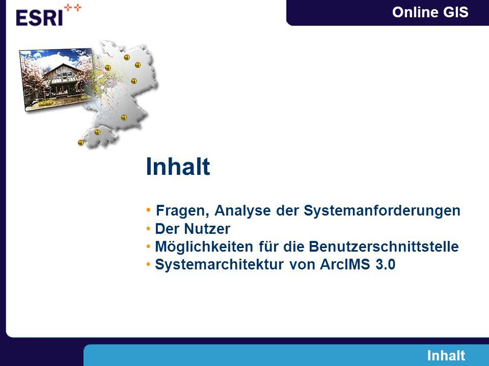 Online GIS Inhalt Fragen, Analyse der Systemanforderungen Der Nutzer Möglichkeiten für die Benutzerschnittstelle Systemarchitektur von ArcIMS 3.0