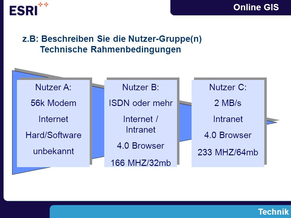 Online GIS Technik z.B: Beschreiben Sie die Nutzer-Gruppe(n) Technische Rahmenbedingungen Nutzer A: 56k Modem Internet Hard/Software unbekannt Nutzer A: 56k Modem Internet Hard/Software unbekannt Nutzer B: ISDN oder mehr Internet / Intranet 4.0 Browser 166 MHZ/32mb Nutzer B: ISDN oder mehr Internet / Intranet 4.0 Browser 166 MHZ/32mb Nutzer C: 2 MB/s Intranet 4.0 Browser 233 MHZ/64mb Nutzer C: 2 MB/s Intranet 4.0 Browser 233 MHZ/64mb