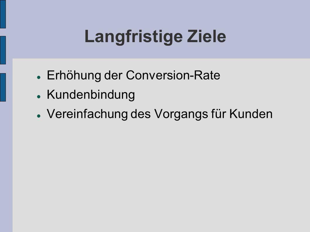 Langfristige Ziele Erhöhung der Conversion-Rate Kundenbindung Vereinfachung des Vorgangs für Kunden
