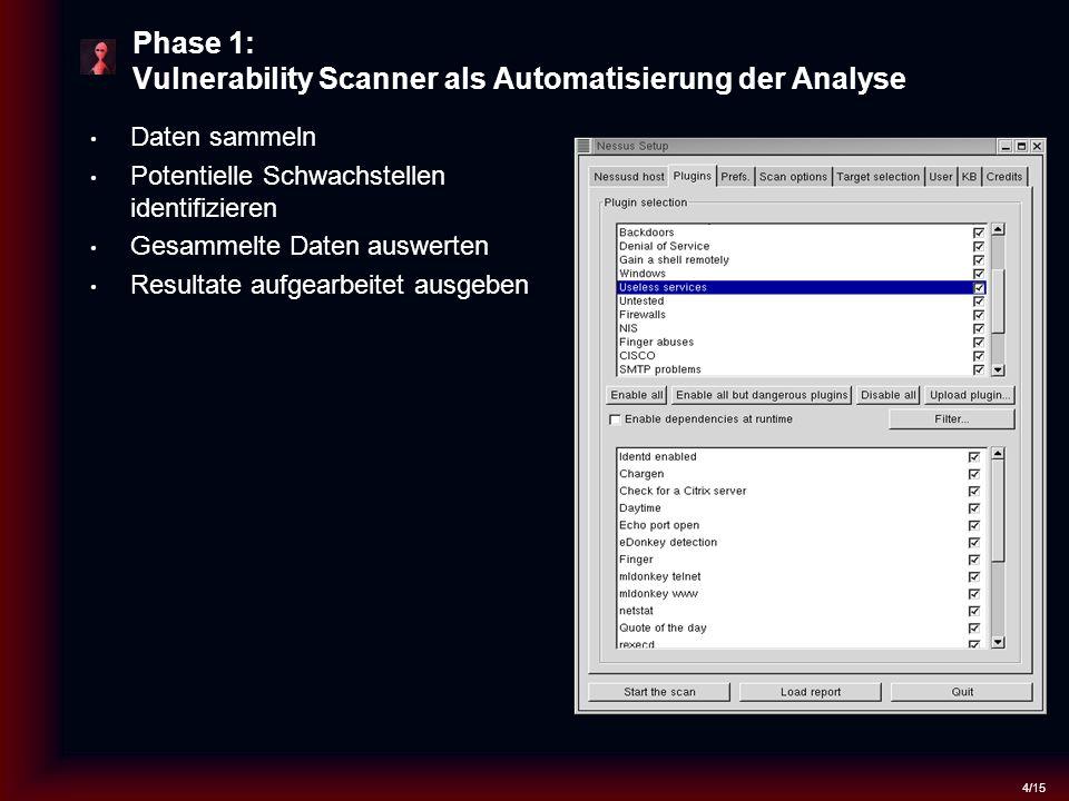 4/15 Phase 1: Vulnerability Scanner als Automatisierung der Analyse Daten sammeln Potentielle Schwachstellen identifizieren Gesammelte Daten auswerten Resultate aufgearbeitet ausgeben