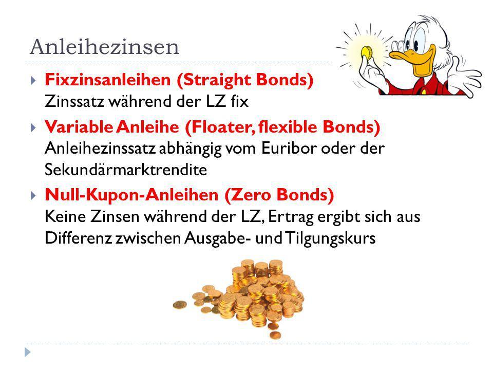 Anleihezinsen  Fixzinsanleihen (Straight Bonds) Zinssatz während der LZ fix  Variable Anleihe (Floater, flexible Bonds) Anleihezinssatz abhängig vom
