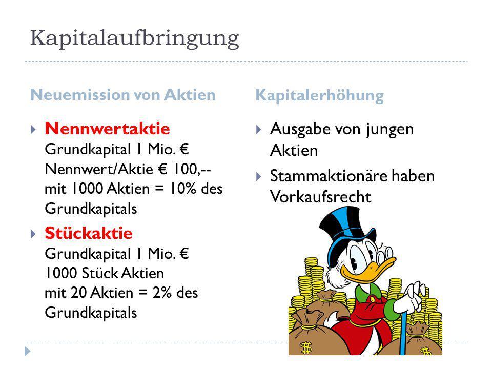 Kapitalaufbringung Neuemission von Aktien Kapitalerhöhung  Nennwertaktie Grundkapital 1 Mio. € Nennwert/Aktie € 100,-- mit 1000 Aktien = 10% des Grun