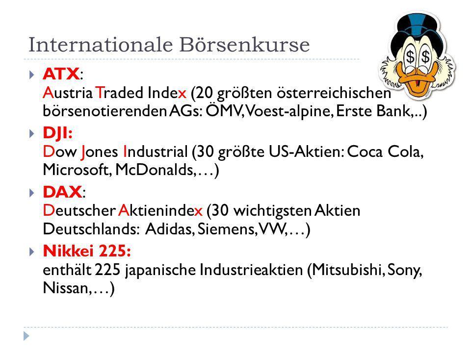 Internationale Börsenkurse  ATX: Austria Traded Index (20 größten österreichischen börsenotierenden AGs: ÖMV, Voest-alpine, Erste Bank,..)  DJI: Dow