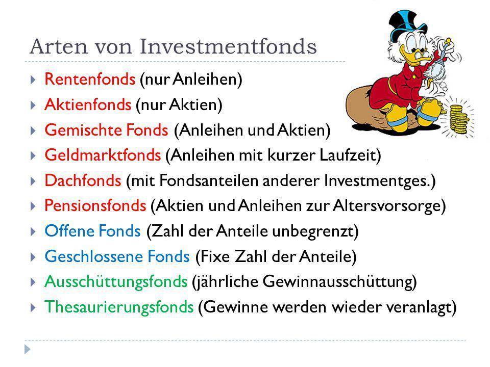 Arten von Investmentfonds  Rentenfonds (nur Anleihen)  Aktienfonds (nur Aktien)  Gemischte Fonds (Anleihen und Aktien)  Geldmarktfonds (Anleihen m