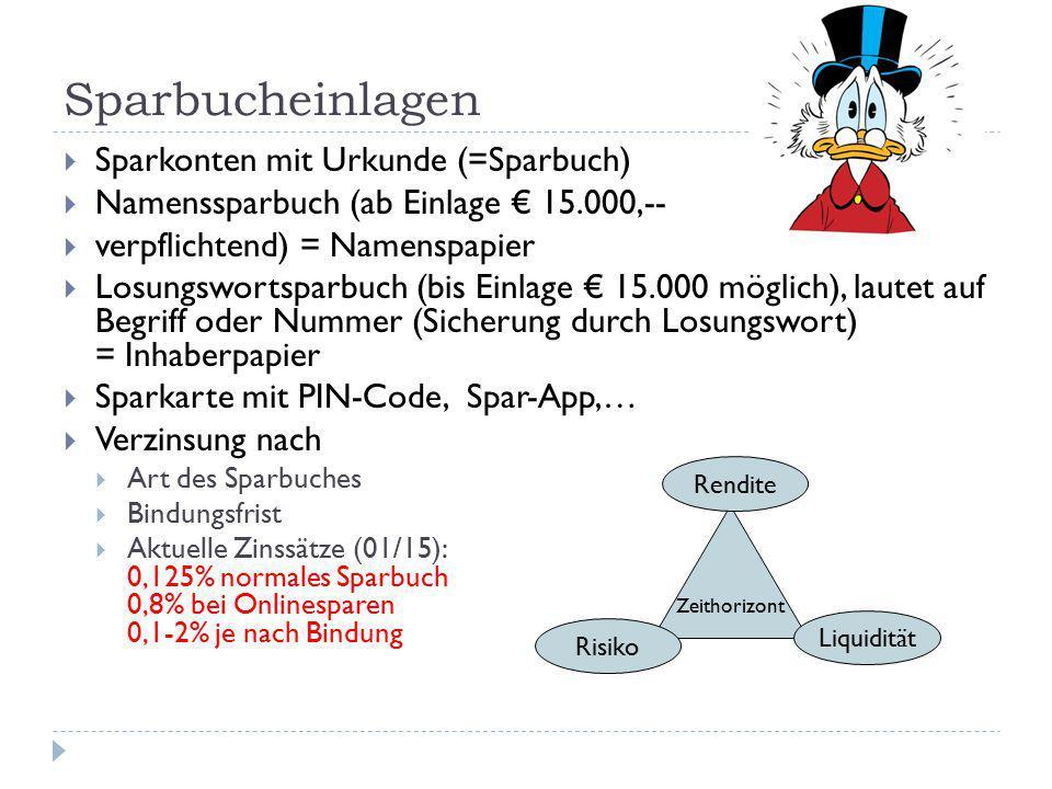 Sparbucheinlagen  Sparkonten mit Urkunde (=Sparbuch)  Namenssparbuch (ab Einlage € 15.000,--  verpflichtend) = Namenspapier  Losungswortsparbuch (