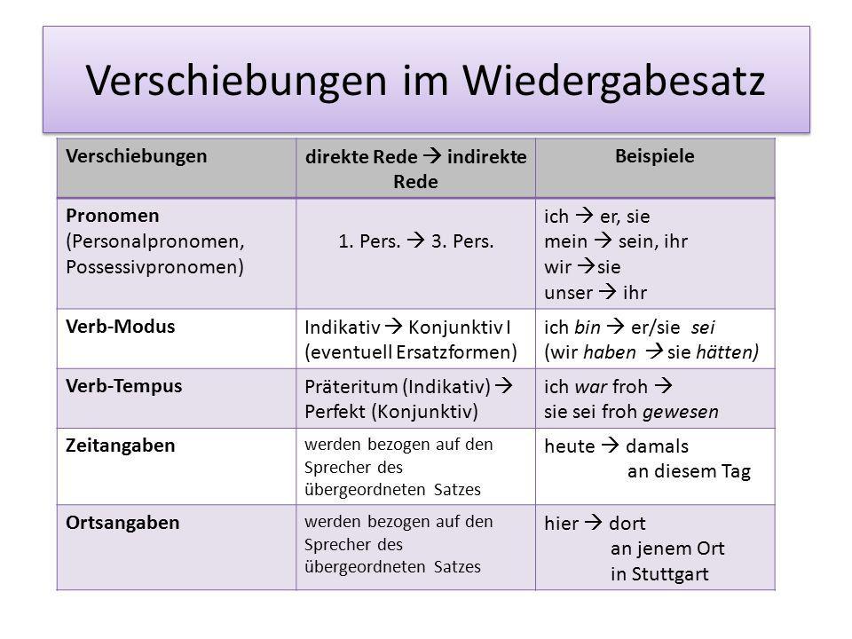 Verschiebungen im Wiedergabesatz Verschiebungendirekte Rede  indirekte Rede Beispiele Pronomen (Personalpronomen, Possessivpronomen) 1. Pers.  3. Pe