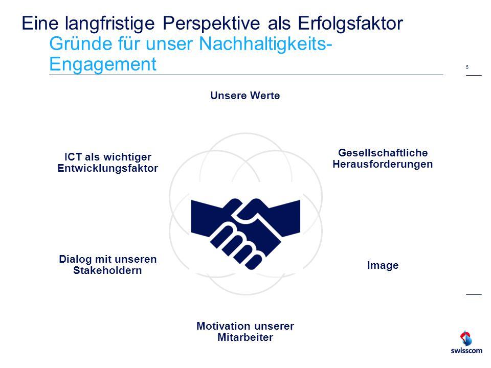 Willkommen im Land der Möglichkeiten Unsere Nachhaltigkeitsziele 2020 6 Wir sehen eine Schweiz, in der wir uns miteinander für mehr Nachhaltigkeit engagieren.