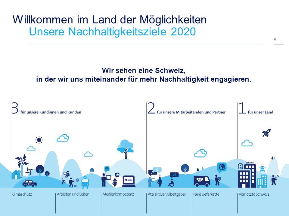 Ziel: Wir wollen unseren Kunden doppelt so hohe CO ₂ -Einsparungen ermöglichen wie wir CO ₂ -Emissionen über den gesamten Betrieb verursachen.