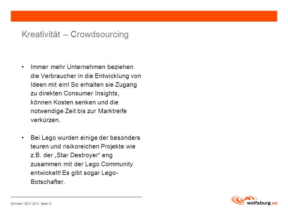 Schindler | 25.01.2013 | Seite 10 —Navigationsleiste —Aktueller Eintrag wird rot hervor- gehoben —Navigationsleiste weiter Kreativität – Crowdsourcing Immer mehr Unternehmen beziehen die Verbraucher in die Entwicklung von Ideen mit ein.