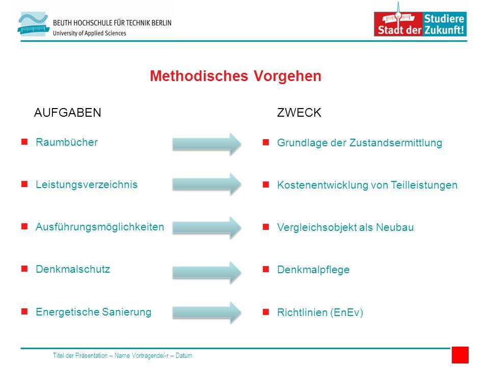 Raumbücher Leistungsverzeichnis Ausführungsmöglichkeiten Denkmalschutz Energetische Sanierung Titel der Präsentation – Name Vortragende/-r – Datum Met