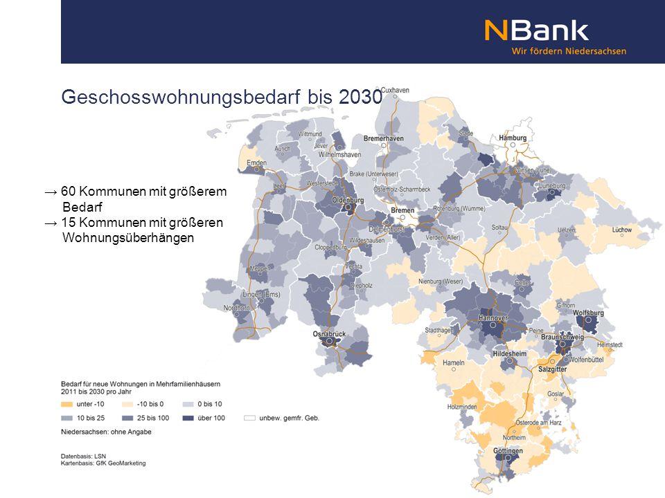 Geschosswohnungsbedarf bis 2030 → 60 Kommunen mit größerem Bedarf → 15 Kommunen mit größeren Wohnungsüberhängen
