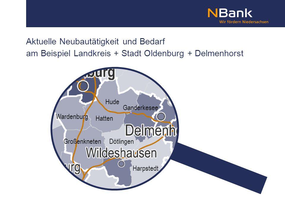 Aktuelle Neubautätigkeit und Bedarf am Beispiel Landkreis + Stadt Oldenburg + Delmenhorst Hude Wardenburg Hatten GroßenknetenDötlingen Harpstedt Ganderkesee
