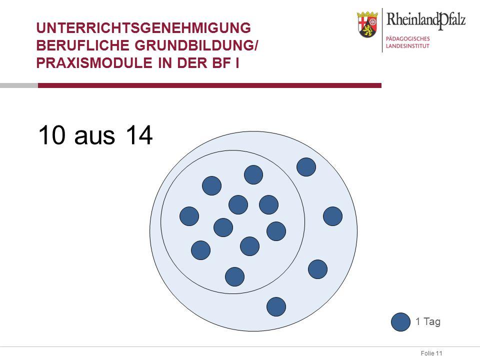 Folie 11 UNTERRICHTSGENEHMIGUNG BERUFLICHE GRUNDBILDUNG/ PRAXISMODULE IN DER BF I 10 aus 14 1 Tag