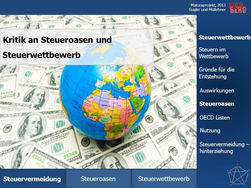 Charakteristika Steuervermeidung Auswirkungen Möglichkeiten zur Eindämmung Fazit Forschungsfrage Maturaprojekt, 2013 Lisa Gugler Steueroasen Steuervermeidung Steuerwettbewerb Auswirkungen durch Steueroasen