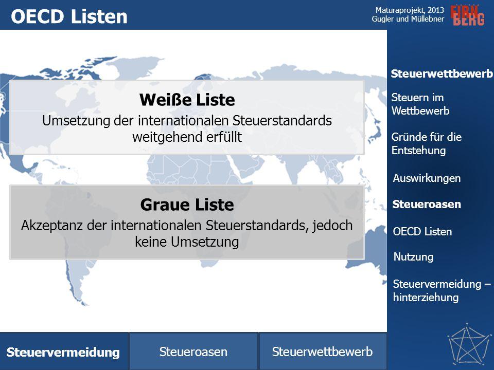 Maturaprojekt, 2013 Gugler und Müllebner Steuern im Wettbewerb Gründe für die Entstehung Auswirkungen Steueroasen OECD Listen Steuerwettbewerb Nutzung