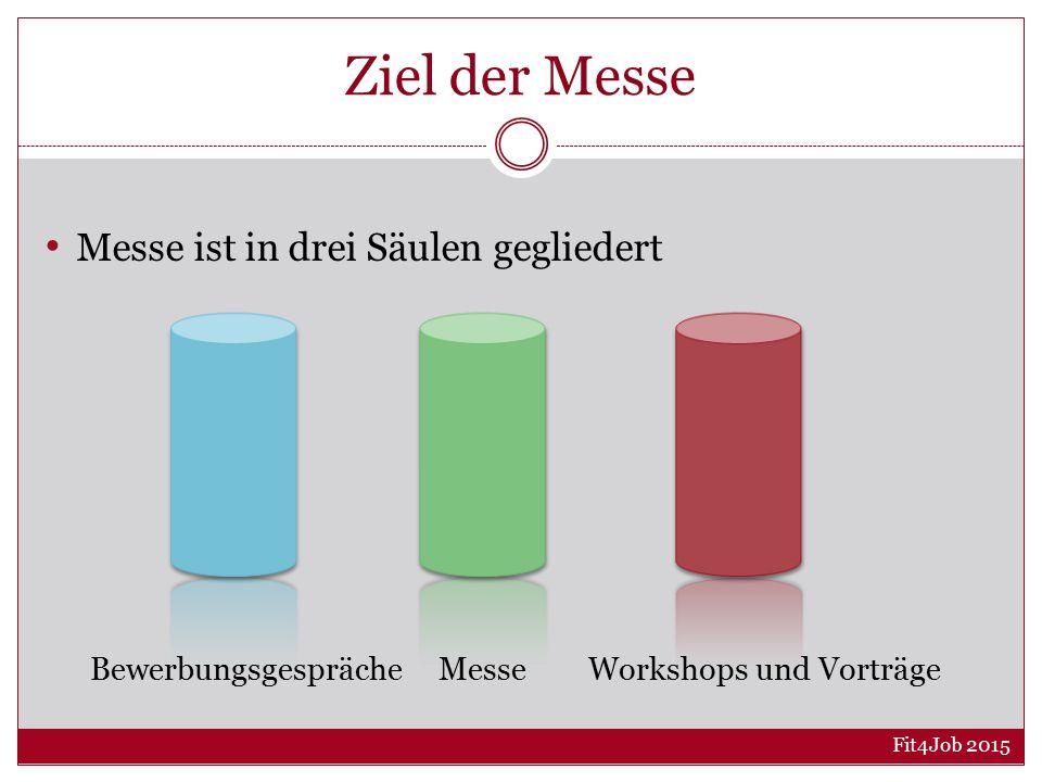 Ziel der Messe Messe ist in drei Säulen gegliedert Fit4Job 2015 BewerbungsgesprächeMesseWorkshops und Vorträge