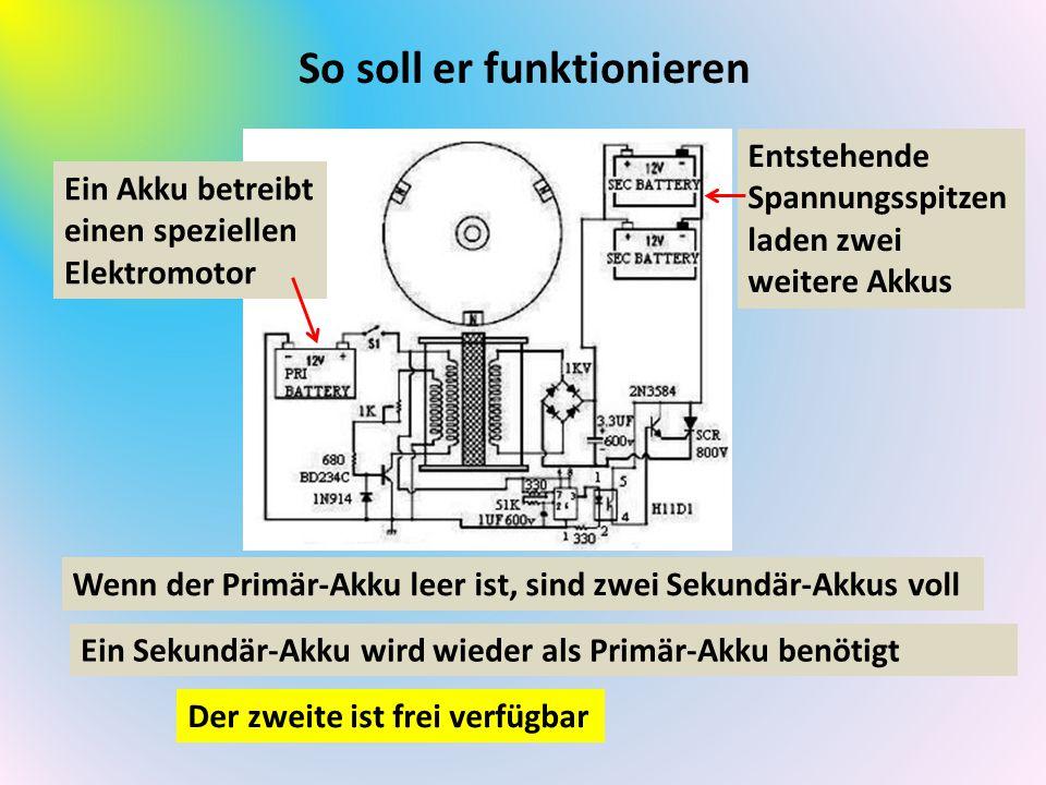 So soll er funktionieren Wenn der Primär-Akku leer ist, sind zwei Sekundär-Akkus voll Der zweite ist frei verfügbar Ein Sekundär-Akku wird wieder als Primär-Akku benötigt Ein Akku betreibt einen speziellen Elektromotor Entstehende Spannungsspitzen laden zwei weitere Akkus