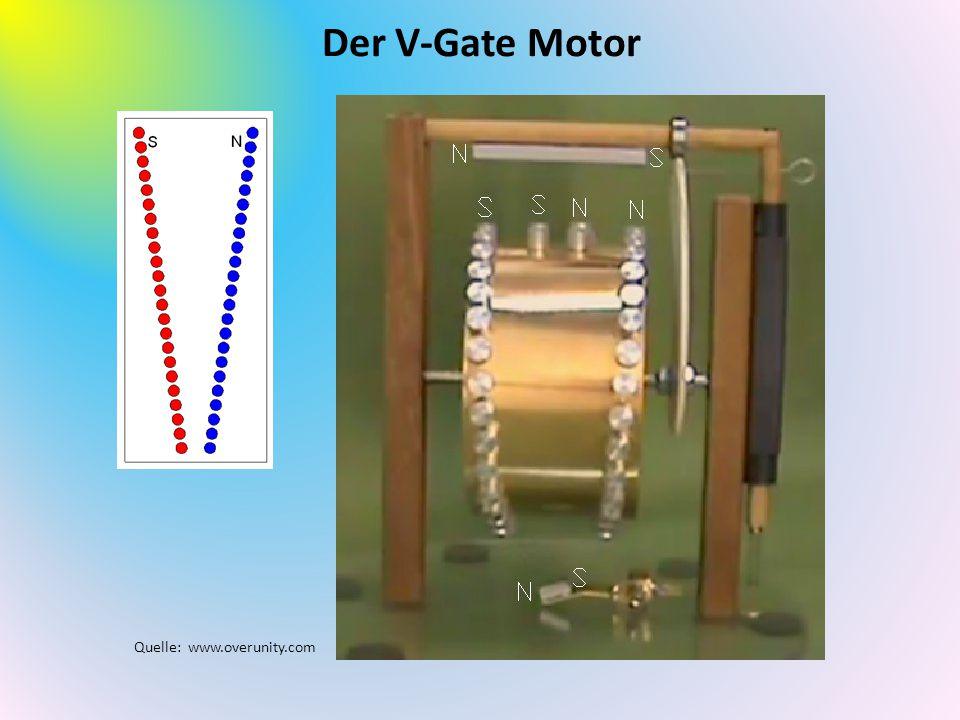 Der V-Gate Motor Quelle: www.overunity.com