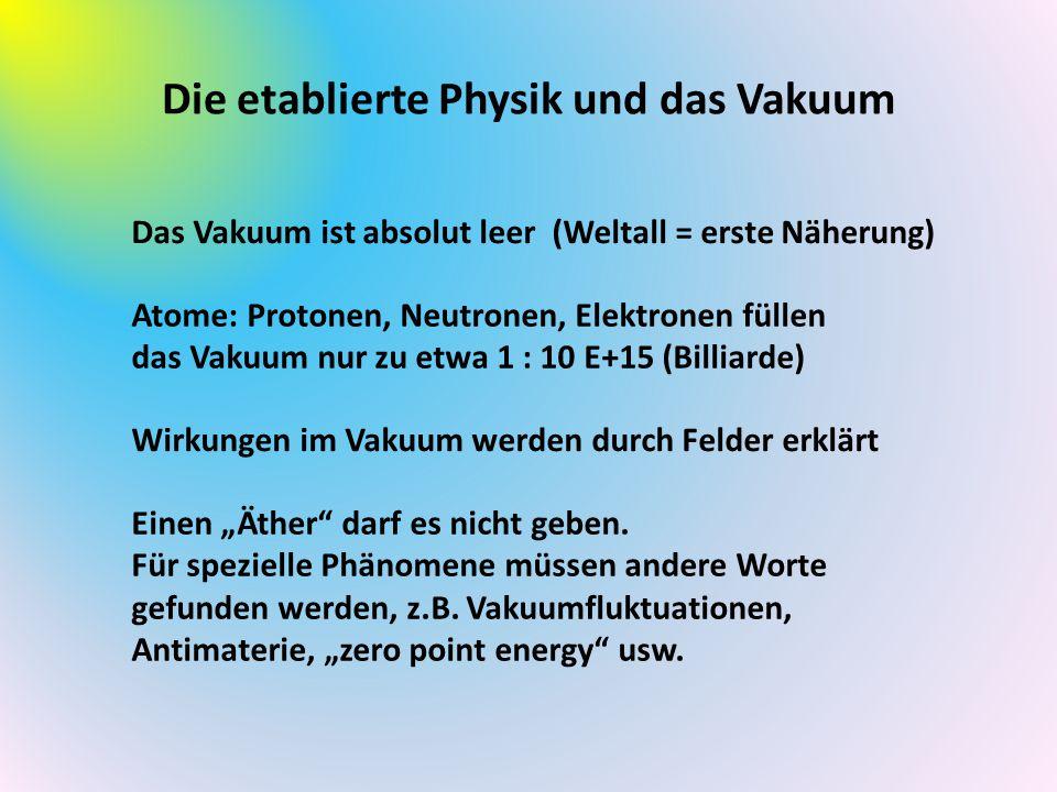 """Die etablierte Physik und das Vakuum Das Vakuum ist absolut leer (Weltall = erste Näherung) Atome: Protonen, Neutronen, Elektronen füllen das Vakuum nur zu etwa 1 : 10 E+15 (Billiarde) Wirkungen im Vakuum werden durch Felder erklärt Einen """"Äther darf es nicht geben."""