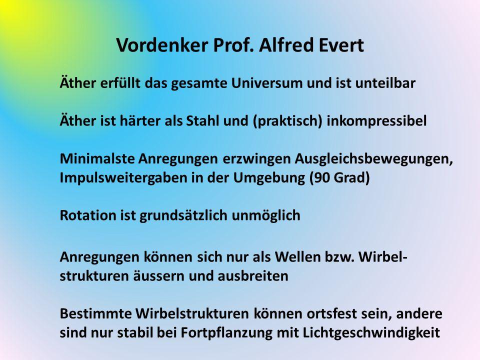 Vordenker Prof. Alfred Evert Äther erfüllt das gesamte Universum und ist unteilbar Äther ist härter als Stahl und (praktisch) inkompressibel Minimalst
