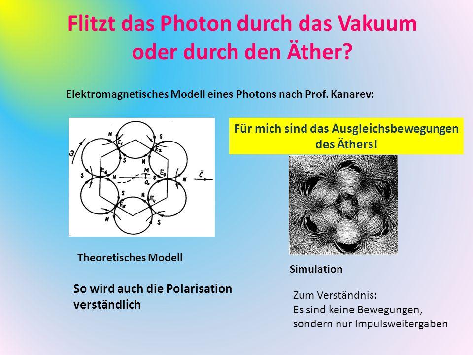 Flitzt das Photon durch das Vakuum oder durch den Äther? Elektromagnetisches Modell eines Photons nach Prof. Kanarev: Theoretisches Modell Simulation