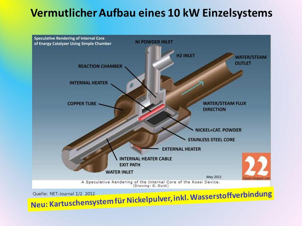 Vermutlicher Aufbau eines 10 kW Einzelsystems Quelle: NET-Journal 1/2 2012 Neu: Kartuschensystem für Nickelpulver, inkl. Wasserstoffverbindung