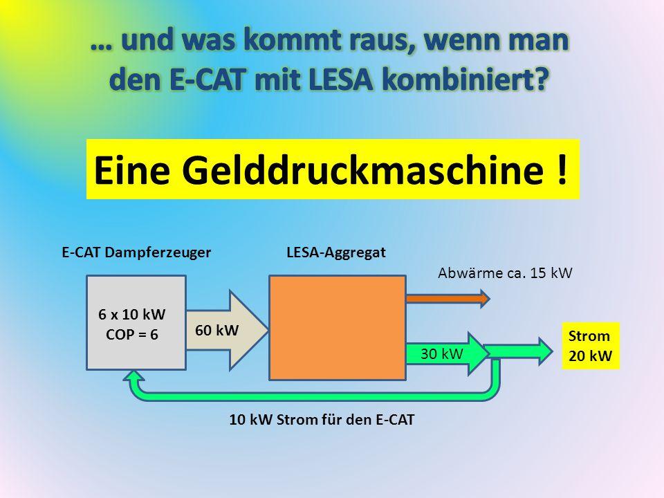 Eine Gelddruckmaschine ! E-CAT Dampferzeuger 6 x 10 kW COP = 6 60 kW LESA-Aggregat 30 kW 10 kW Strom für den E-CAT Strom 20 kW Abwärme ca. 15 kW