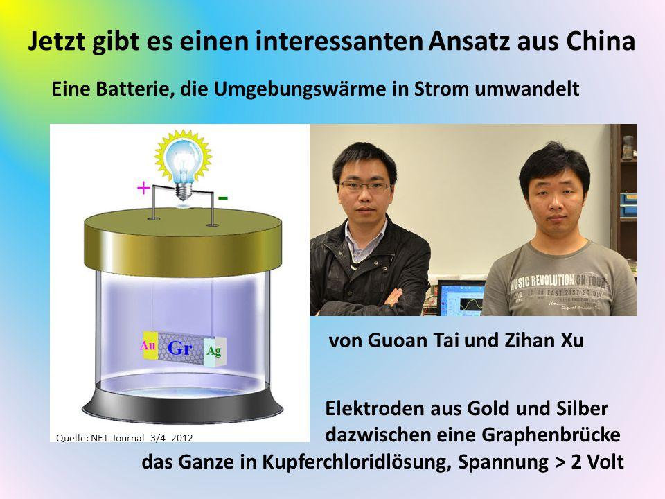 Jetzt gibt es einen interessanten Ansatz aus China Eine Batterie, die Umgebungswärme in Strom umwandelt Elektroden aus Gold und Silber dazwischen eine Graphenbrücke das Ganze in Kupferchloridlösung, Spannung > 2 Volt von Guoan Tai und Zihan Xu Quelle: NET-Journal 3/4 2012