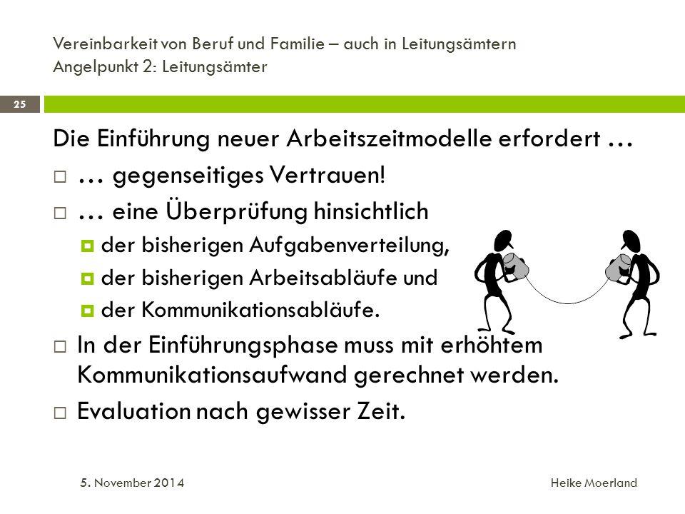 Vereinbarkeit von Beruf und Familie – auch in Leitungsämtern Angelpunkt 2: Leitungsämter 5.