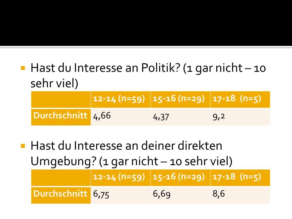  Bremen hat als erstes Bundesland 2011 das Wahlalter für Landtagswahlen auf 16 Jahre gesenkt.