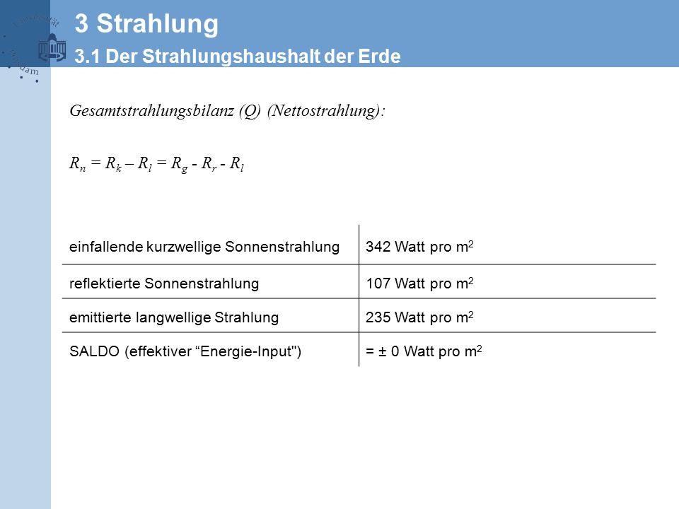 Gesamtstrahlungsbilanz (Q) (Nettostrahlung): R n = R k – R l = R g - R r - R l einfallende kurzwellige Sonnenstrahlung342 Watt pro m 2 reflektierte Sonnenstrahlung107 Watt pro m 2 emittierte langwellige Strahlung235 Watt pro m 2 SALDO (effektiver Energie-Input )= ± 0 Watt pro m 2 3 Strahlung 3.1 Der Strahlungshaushalt der Erde