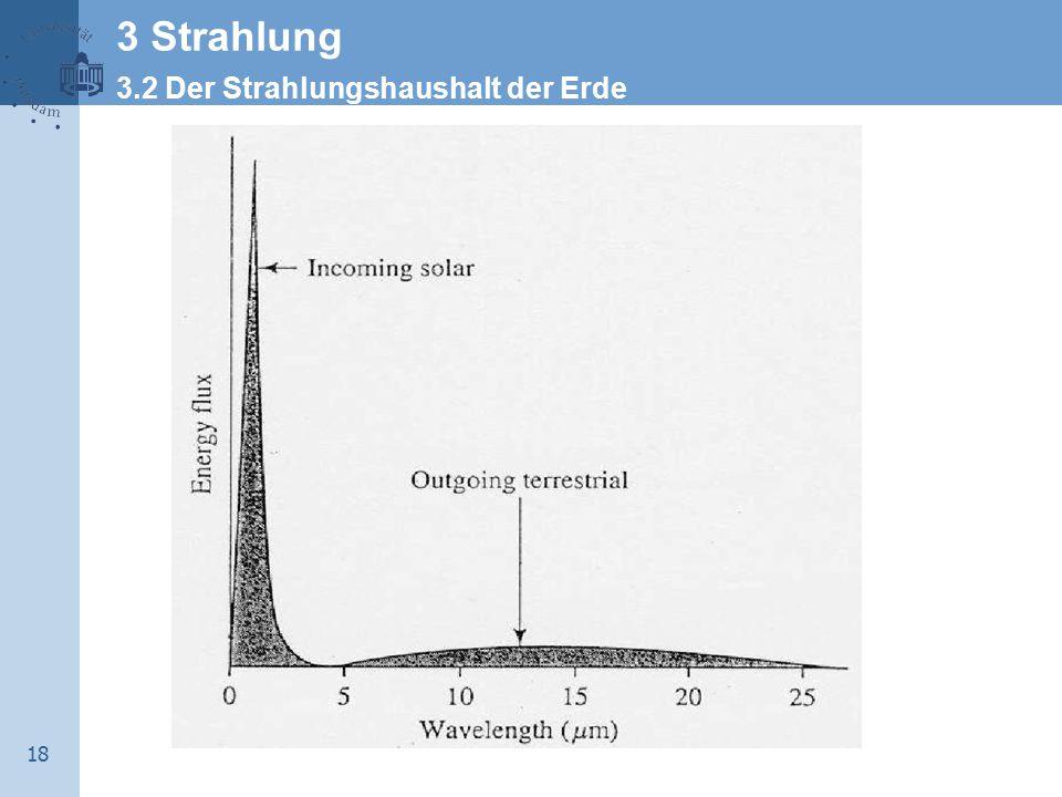 18 3 Strahlung 3.2 Der Strahlungshaushalt der Erde