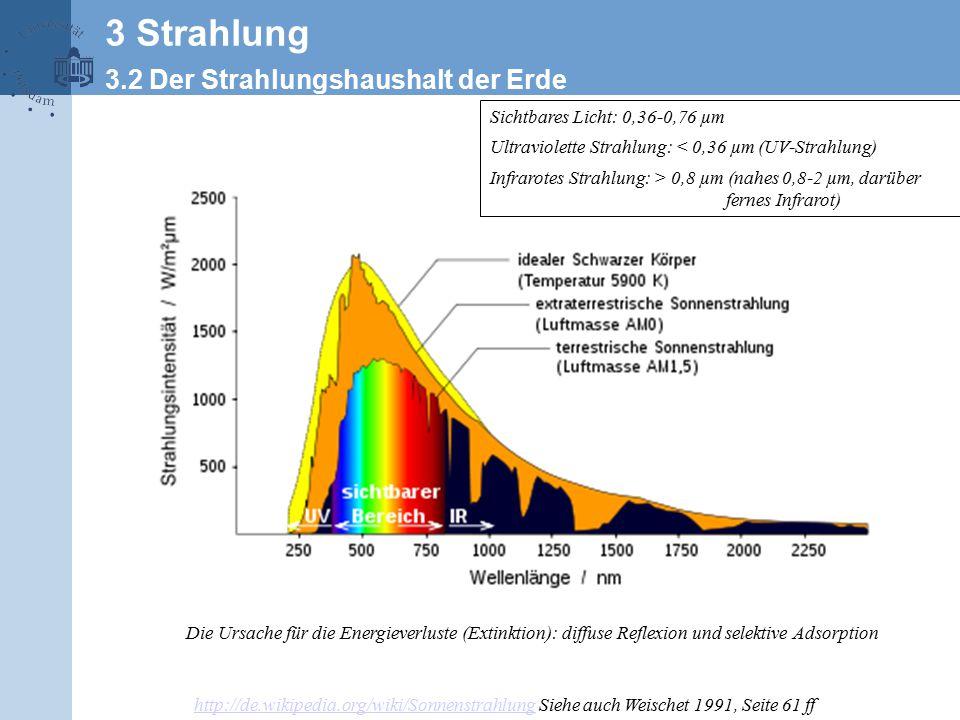 http://de.wikipedia.org/wiki/Sonnenstrahlunghttp://de.wikipedia.org/wiki/Sonnenstrahlung Siehe auch Weischet 1991, Seite 61 ff 3 Strahlung 3.2 Der Strahlungshaushalt der Erde Sichtbares Licht: 0,36-0,76 µm Ultraviolette Strahlung: < 0,36 µm (UV-Strahlung) Infrarotes Strahlung: > 0,8 µm (nahes 0,8-2 µm, darüber fernes Infrarot) Die Ursache für die Energieverluste (Extinktion): diffuse Reflexion und selektive Adsorption