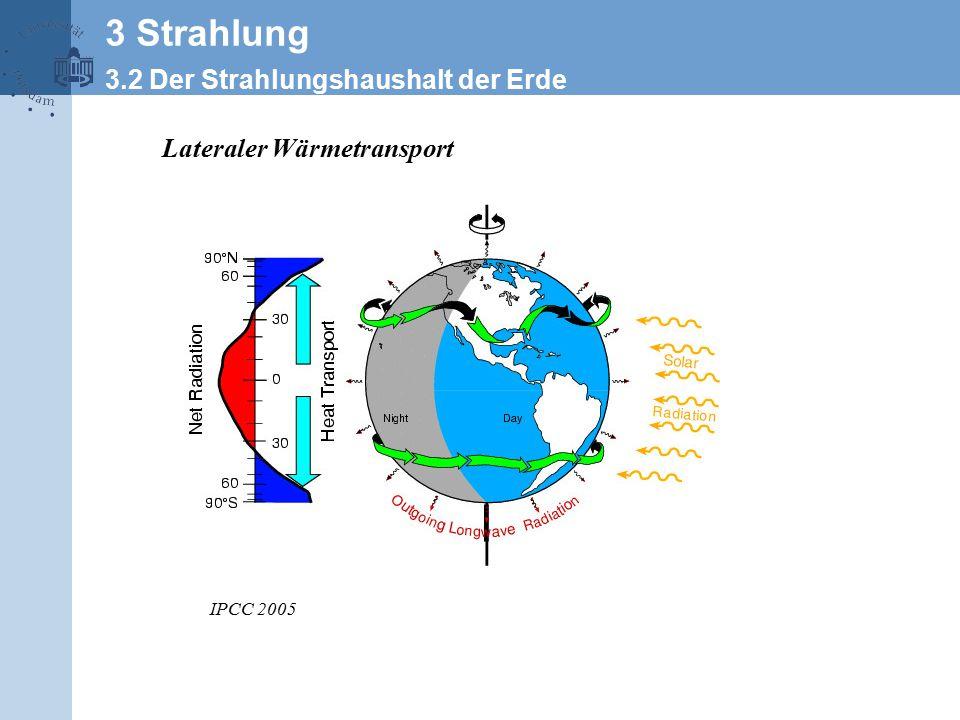 IPCC 2005 3 Strahlung 3.2 Der Strahlungshaushalt der Erde Lateraler Wärmetransport